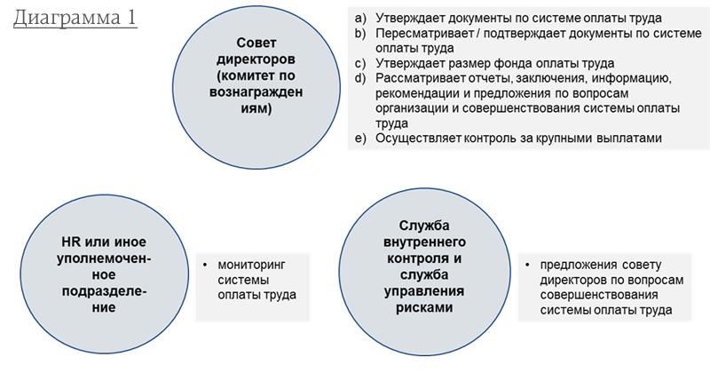 154-и комментарии к инструкции цб img-1